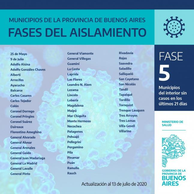 fases5 13-07