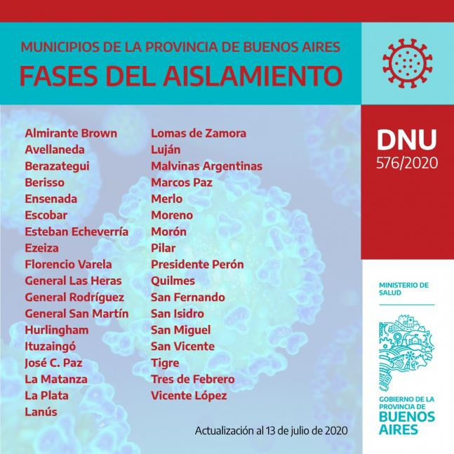 fases1 13-07