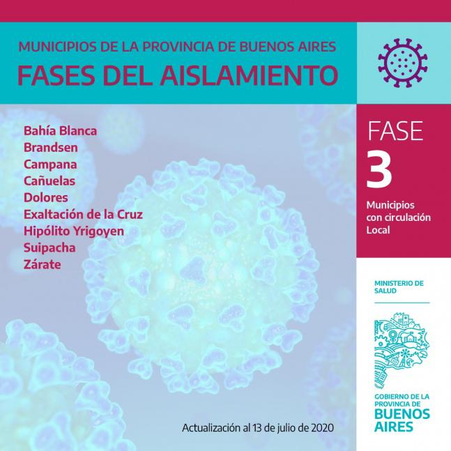 fases3 13-07